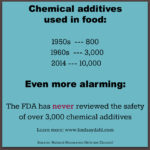 Chemical Additives in Food are Kept Secret From Consumers