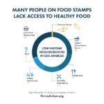food_stamps_campaign